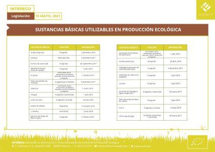 Sustancias Básicas utilizables en Producción Ecológica